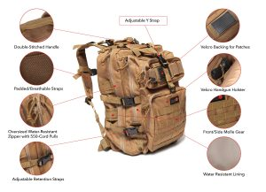 Tactical Backpack Diagram