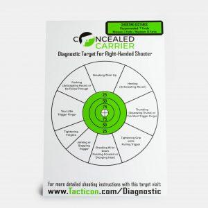 Diagnostic Targets
