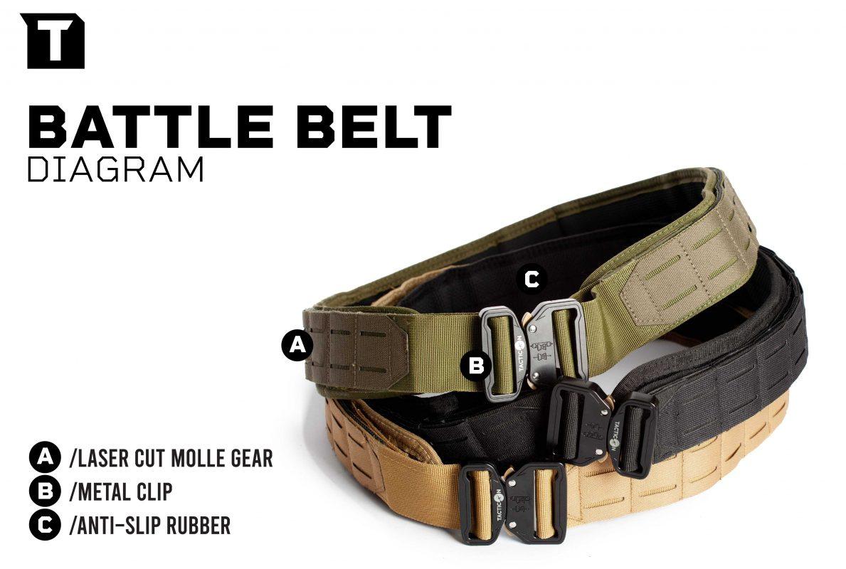 Tactical Belt Instructions