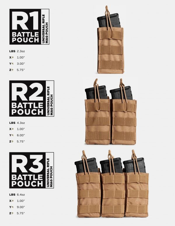 Battle Pouch R1 R2 R3 Universal Rifle Mag Pouch